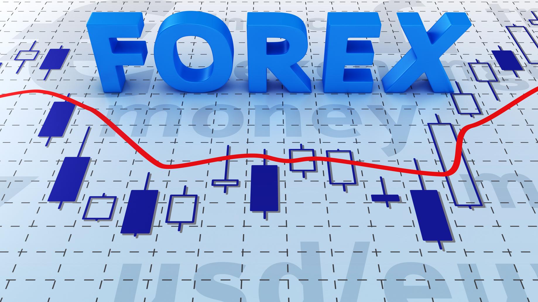 forex-chart